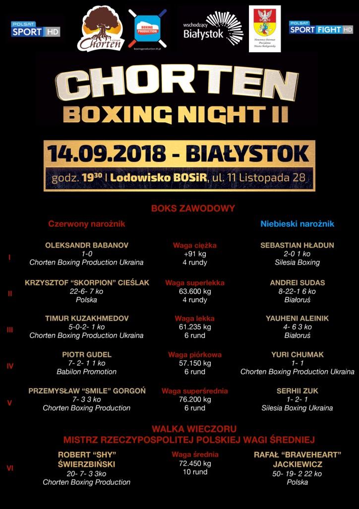 Chorten Boxing Night II - Karta Walk